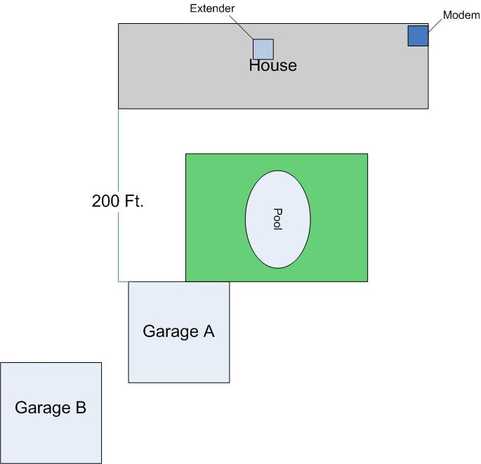 Re Design Hep For Orbi Netgear Communities