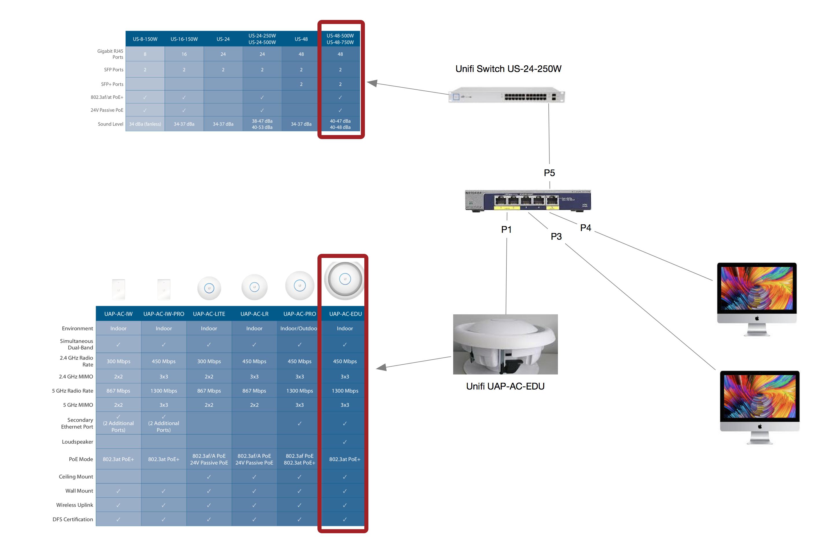 GS105PE Firmwareupdate V1 5 0 5 breaks POE passthr    - NETGEAR