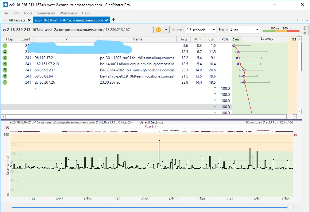 CM1000 & XR500 Latency Variation and Ping Spikes - NETGEAR