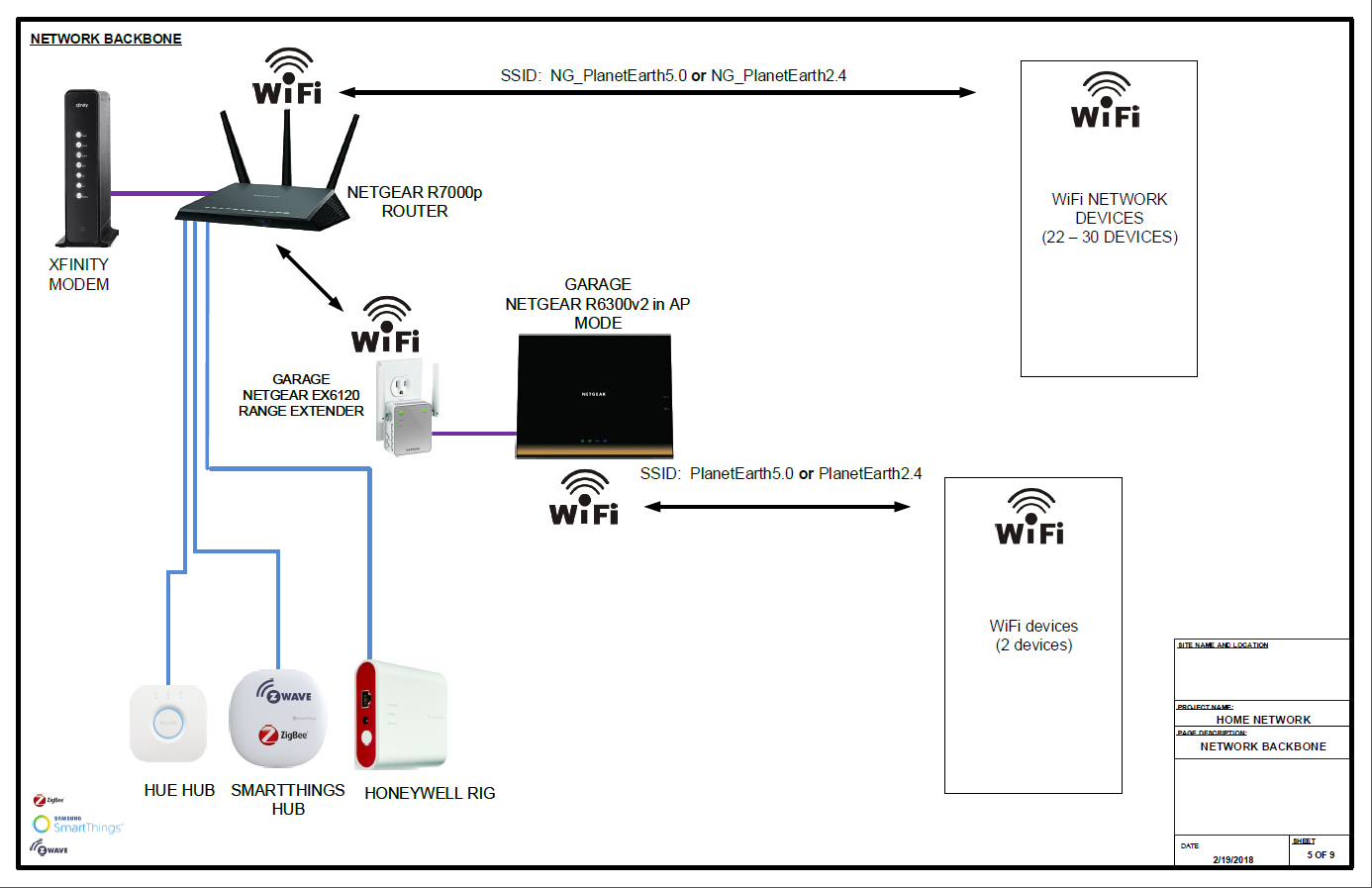 Solved: R7000P firmware 1 3 1 44 breaks Access Control and