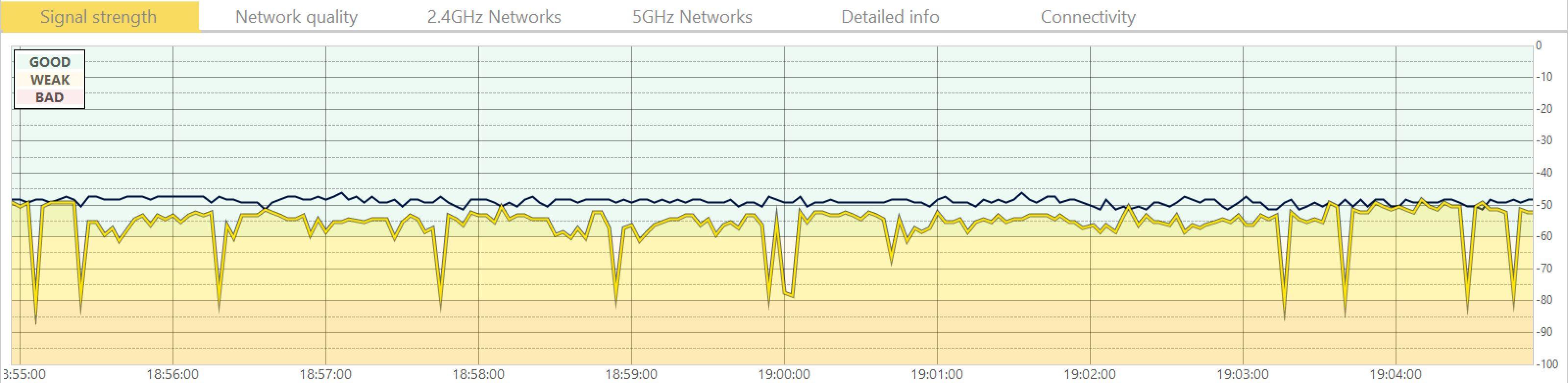 Re: R7000 2 4Ghz wireless drop out - NETGEAR Communities