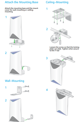 Orbi Pro SRK60 Ceiling and Wall Mounting Instructions