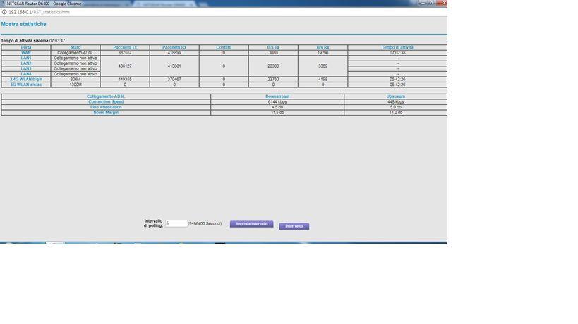 statistiche porta internet D6400