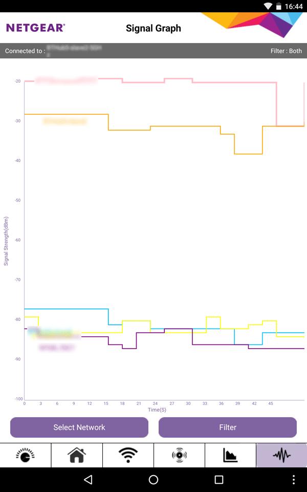 Netgear-Wifi-Analytics_Signal-Graph.png