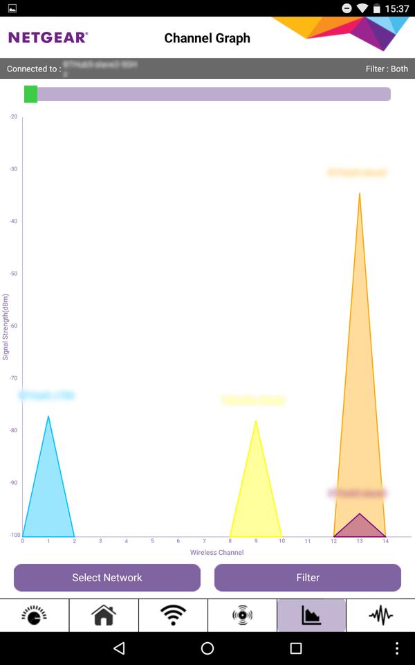 Netgear-Wifi-Analytics_Channel-Graph-2.4GHz-channels.png