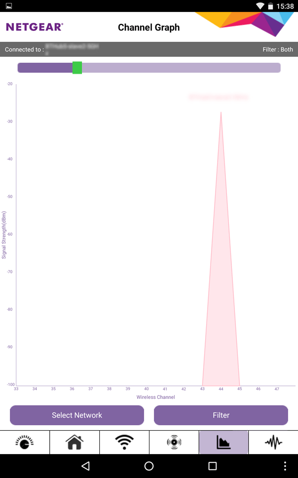 Netgear-Wifi-Analytics_Channel-Graph-5GHz-channels.png
