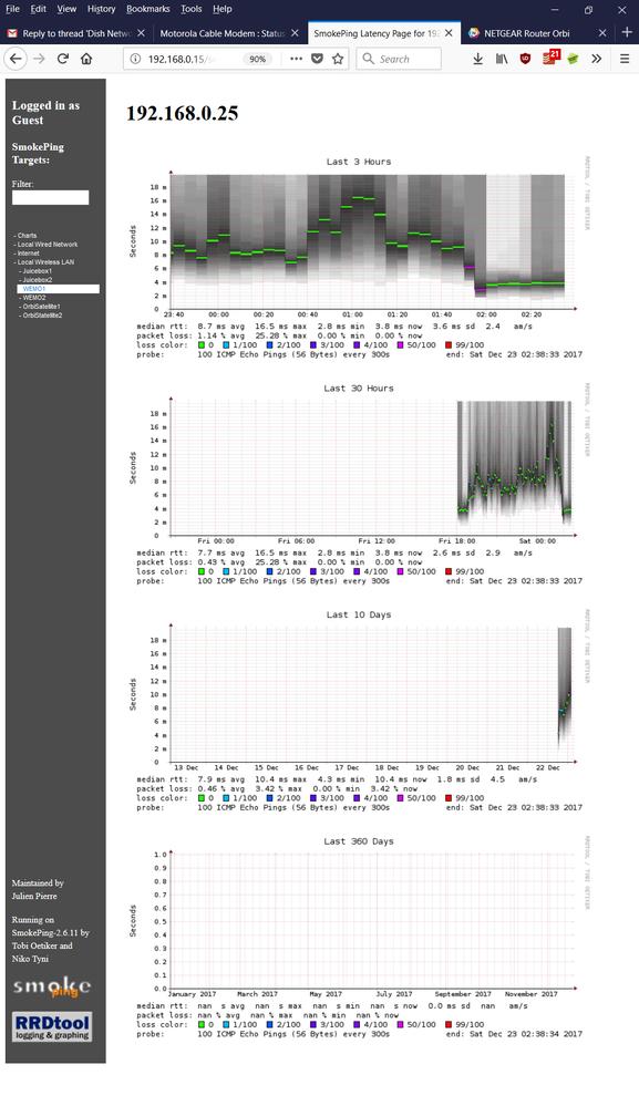 Ping to wemo switch #1, wireless 2.4 GHz.