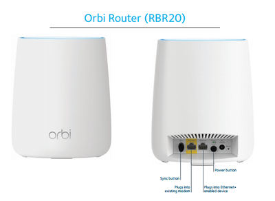 Orbi RBR20 Router