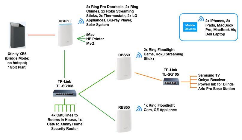 Orbi Connection Diagram.jpg