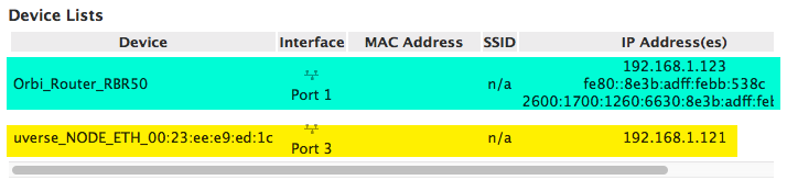 Devices on the Pace Router/Modem