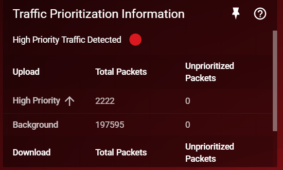 all_traffic_as_high_priority.png