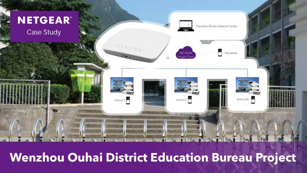 case-study-starter-Wenzhou-Ouhai-Education.png