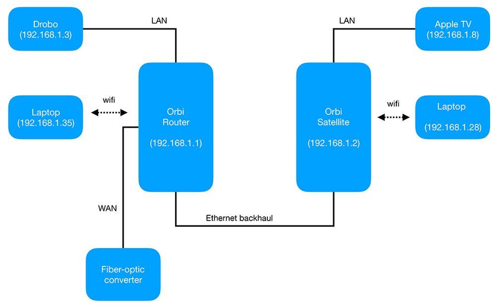 190208-Network.jpg