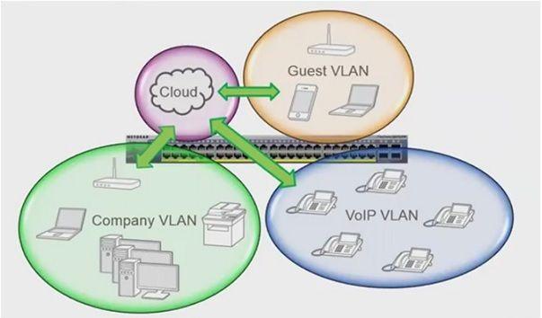 VLAN.jpg