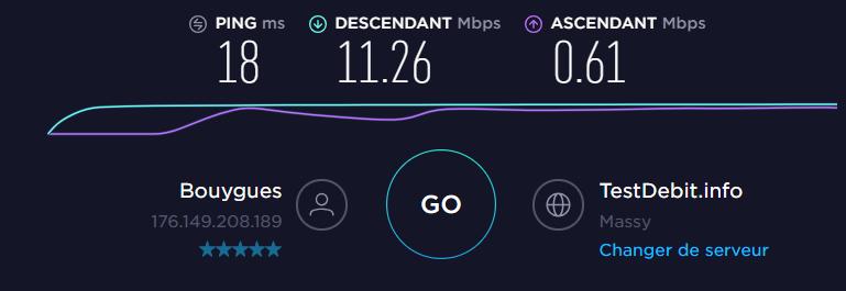Speed Test câble Ethernet relié à la box
