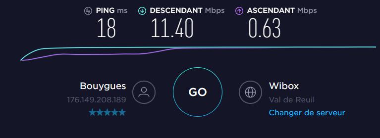 Speed Test câble relié  au routeur Netgear