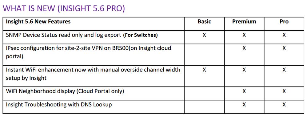 insight-56-matrix-v2.png