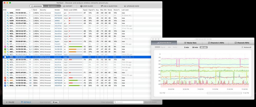 NetSpot Orbi WiFi Analysis.png