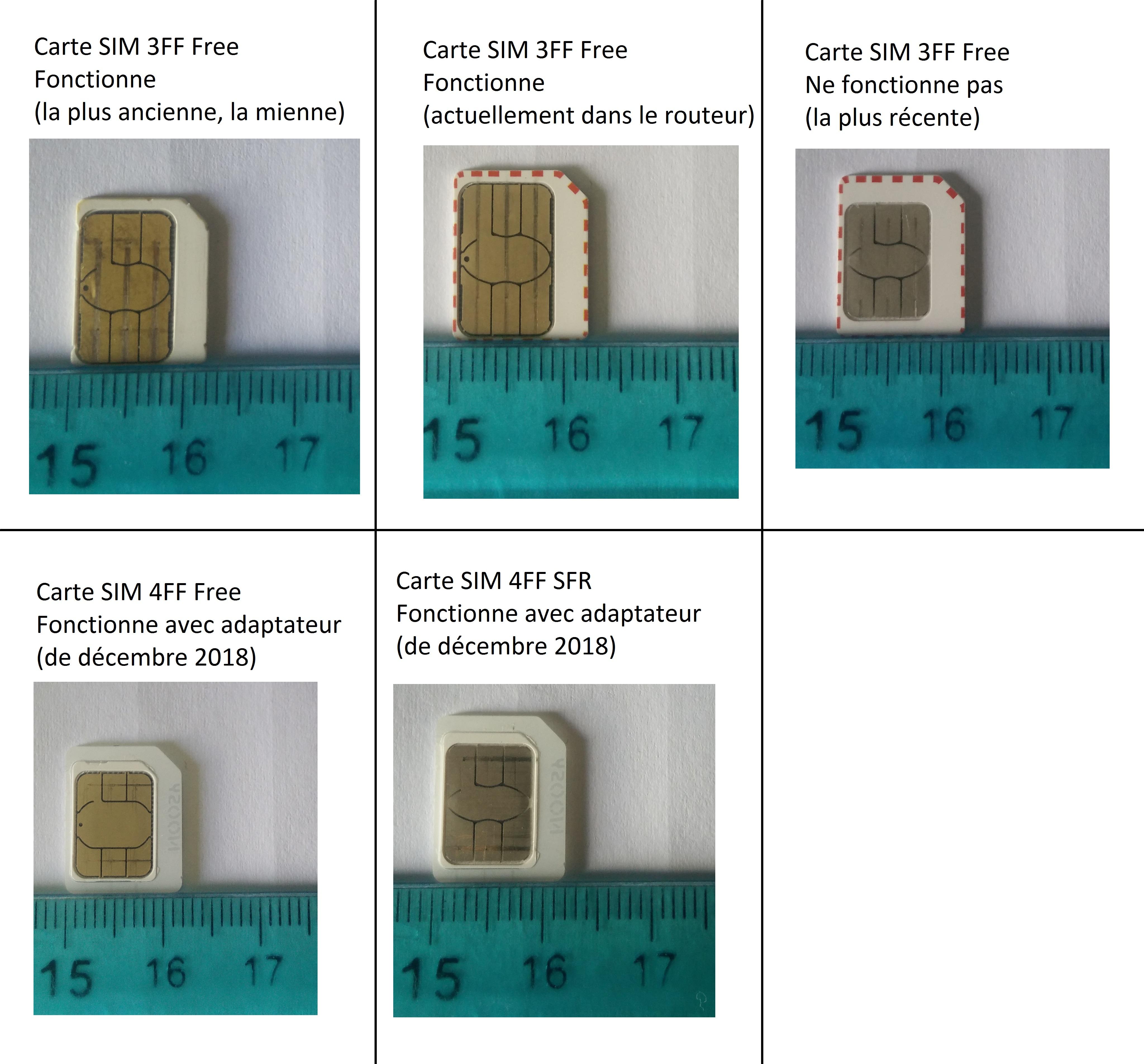 carte sim ne fonctionne plus Résolu : Nighthawk M1   Carte SIM incompatible ?   NETGEAR Communities