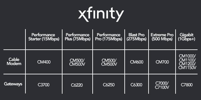 large-xfinity-chart.png