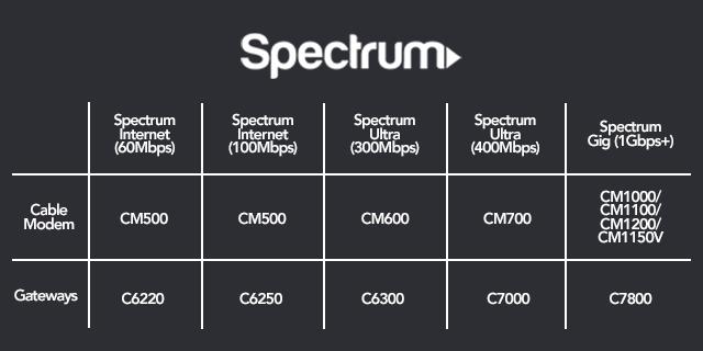 large-spectrum-chart.png