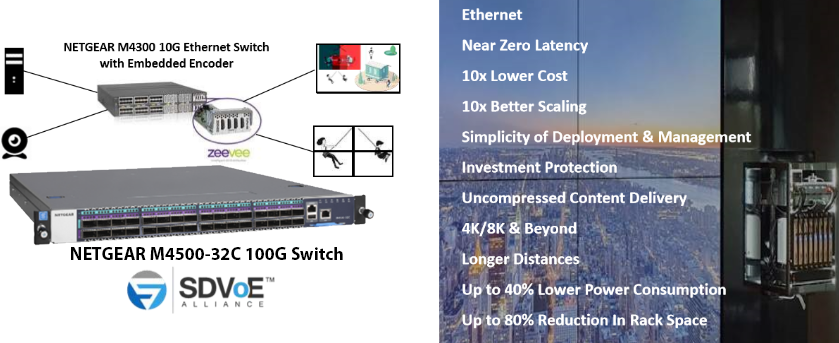 M4500-slide-100gb-switch-slide-m4300-slide.png