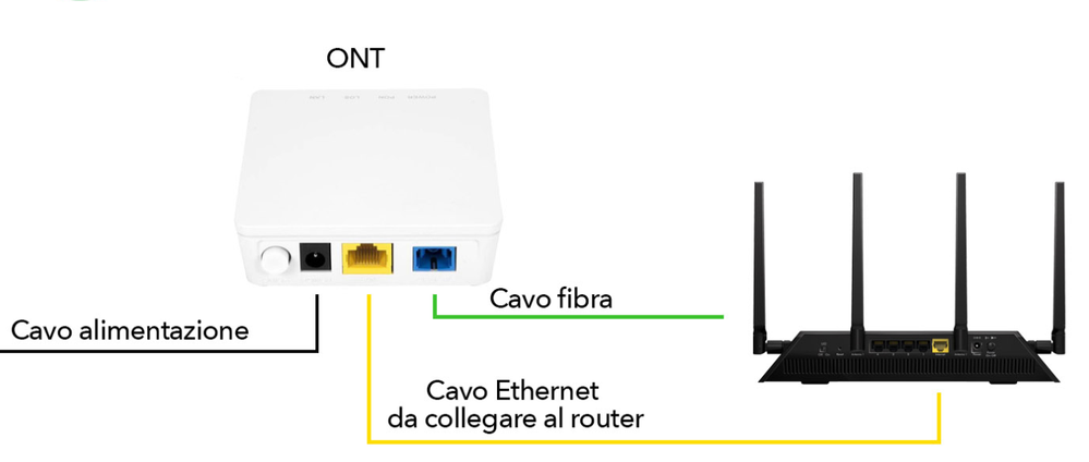 ont router.png