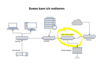 Netzwerkskizze 2.JPG