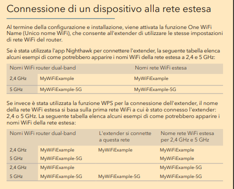 extender wifi.PNG