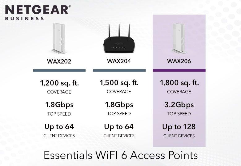 essentials-access-points-wax202-wax206.jpg