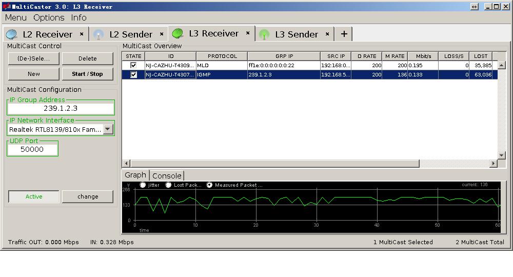 IGMP/MLD version incompatibility between M5300 swi