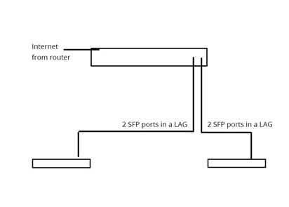 Print Server Network Diagram Wireless Bridge Network