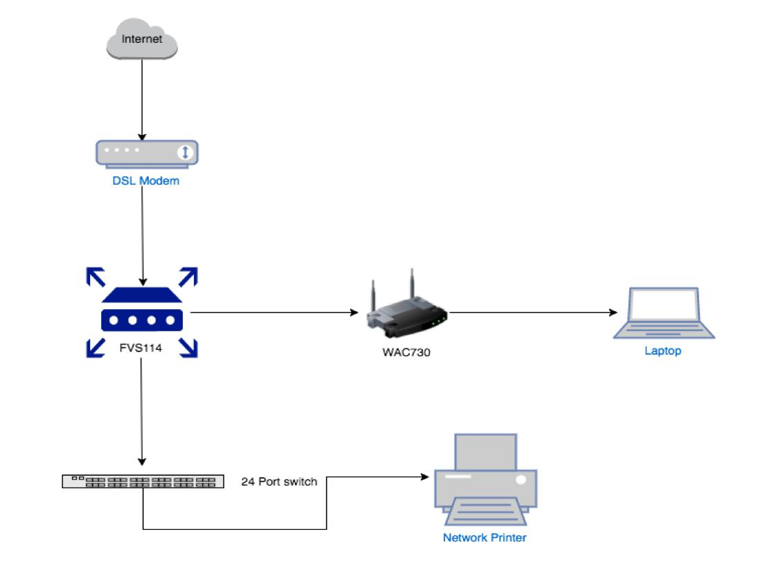 solved: netgear wifi router with bridge mode support ... wireless router network diagram wireless router bridge diagram