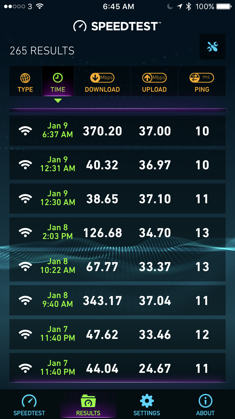 Speedtest Screenshot  - typical results