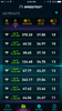 Speedtest Screenshot  - typical results
