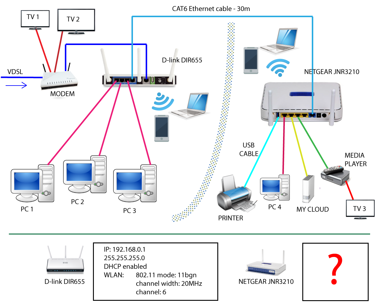 solved  two routers on one network netgear setup