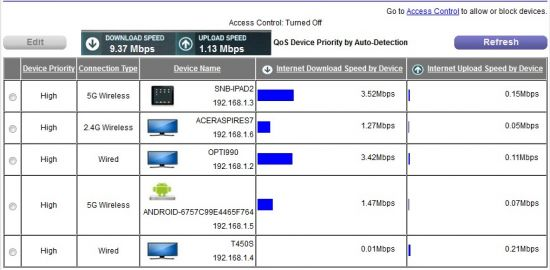 Solved: Bandwidth monitoring by device - NETGEAR Communities