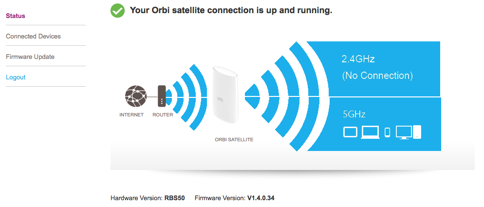 Solved: Almost officially done with Netgear Orbi and their