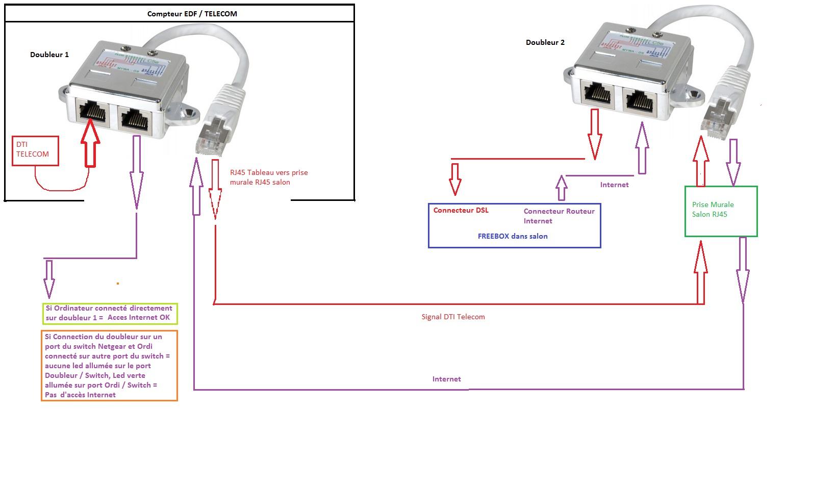 Gs110tp Switche Et Doubleur Rj45 Ethernet Dsl Netgear