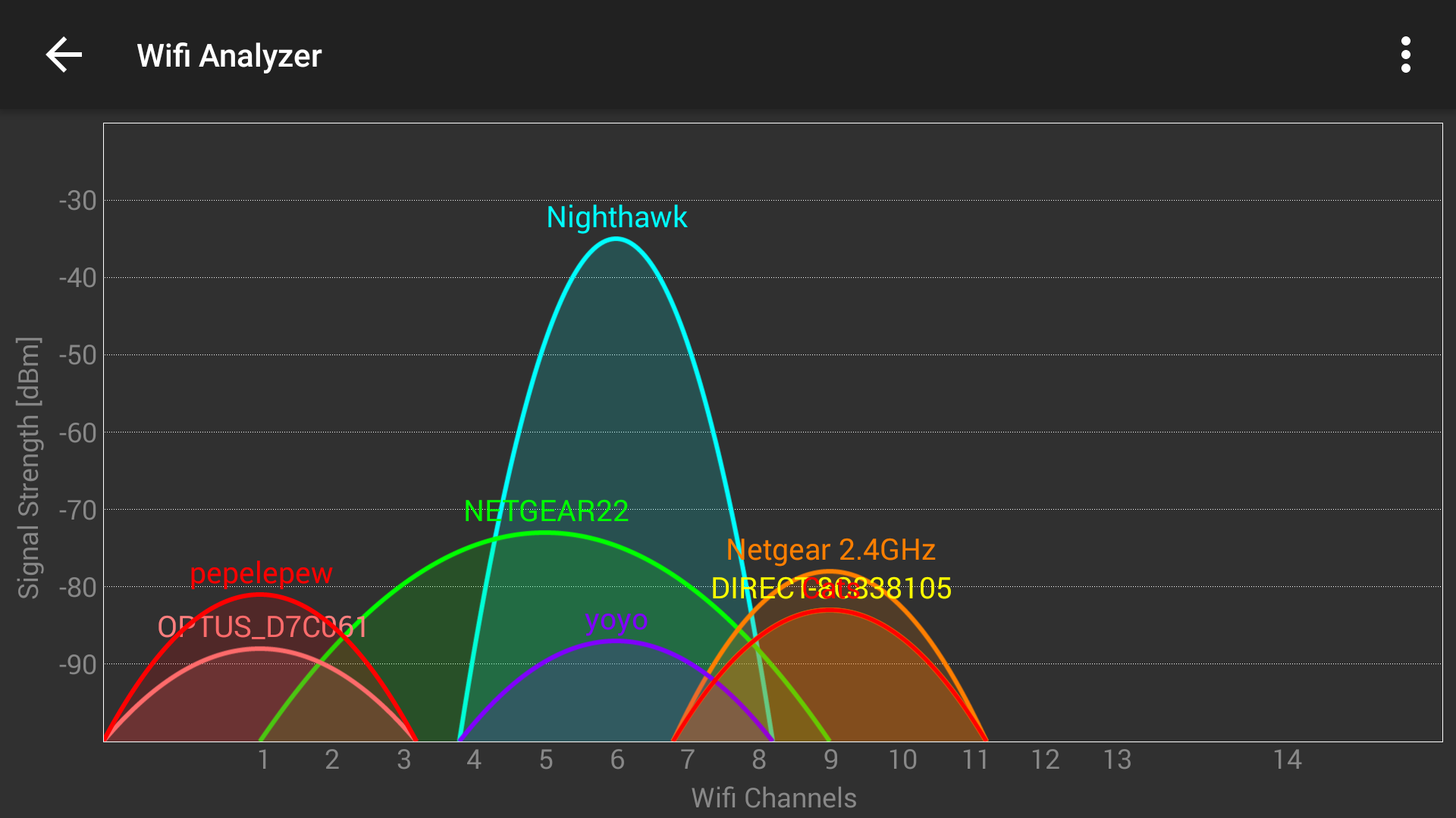 2 4G WiFi Signal Dropouts - NETGEAR Communities