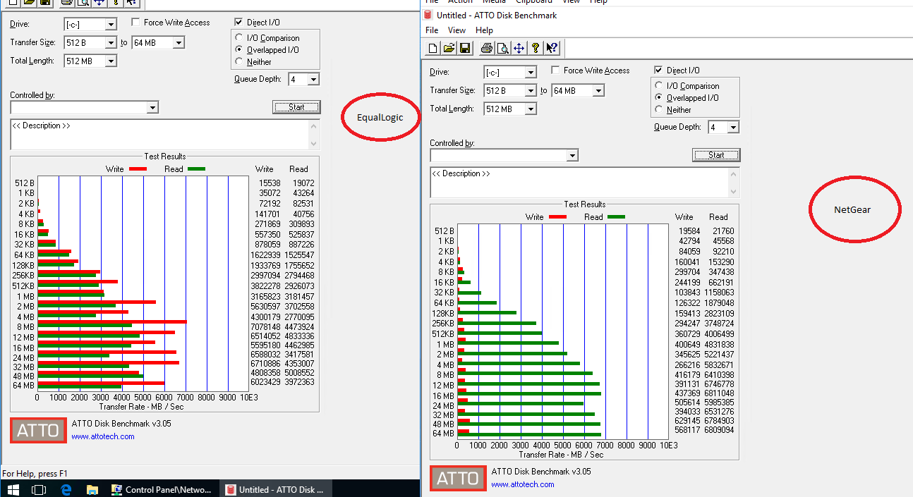 RN3220 / RN4200 Crippling iSCSI Write Performance - NETGEAR