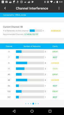 how to change wifi channel netgear