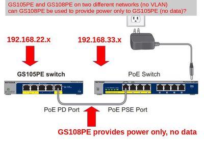 NETGEAR GS105PE Switch Descargar Controlador