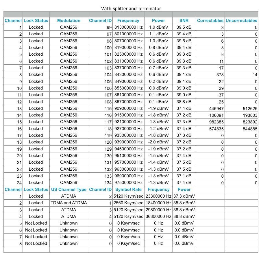 Re: Detected increasing uncorrectable error count - NETGEAR