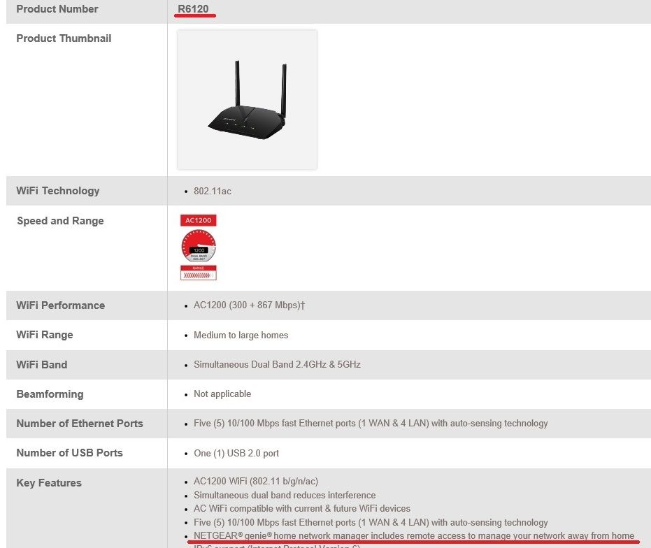 R6120 Remote Access & Traffic Meter Not Supported - NETGEAR