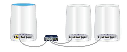 Orbi Ethernet Backhaul Causing Broadcast Storm Netgear