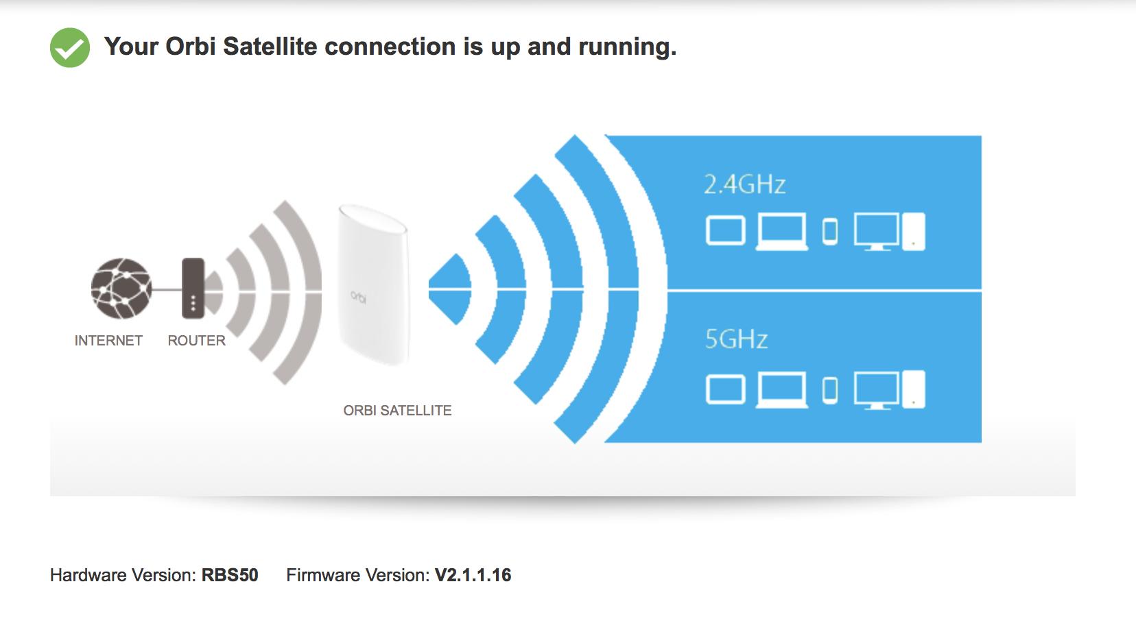 Ethernet Backhaul shows satellite disconnected 2.1... - NETGEAR ...