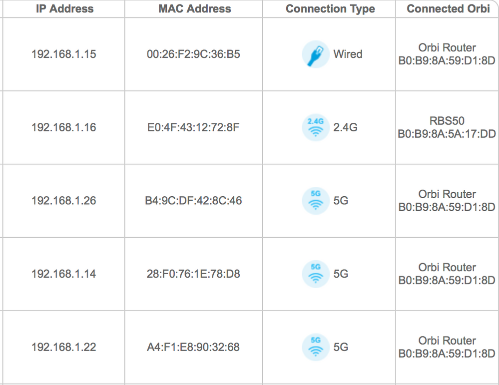 scary warning 40 mhz and 20 mhz coexistence netgear communities