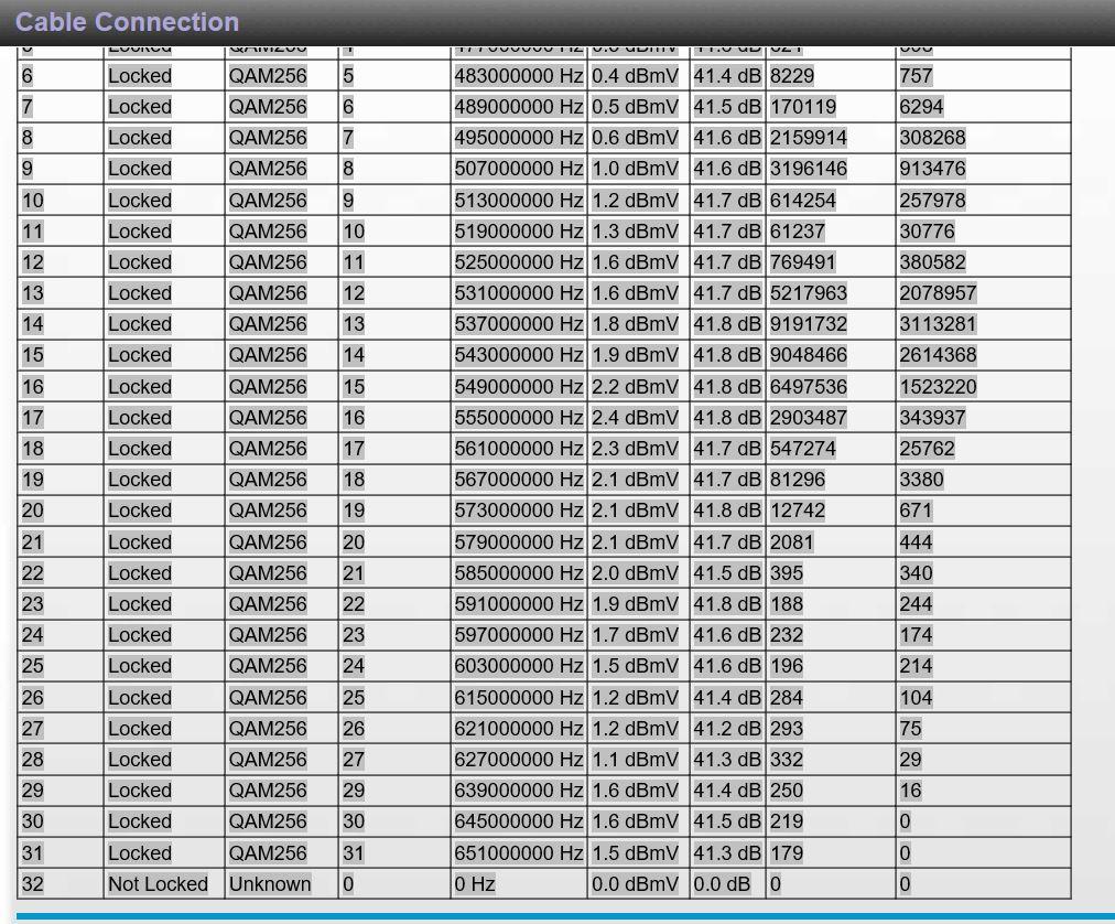 Solved: CM1000 Xfinity issues - NETGEAR Communities