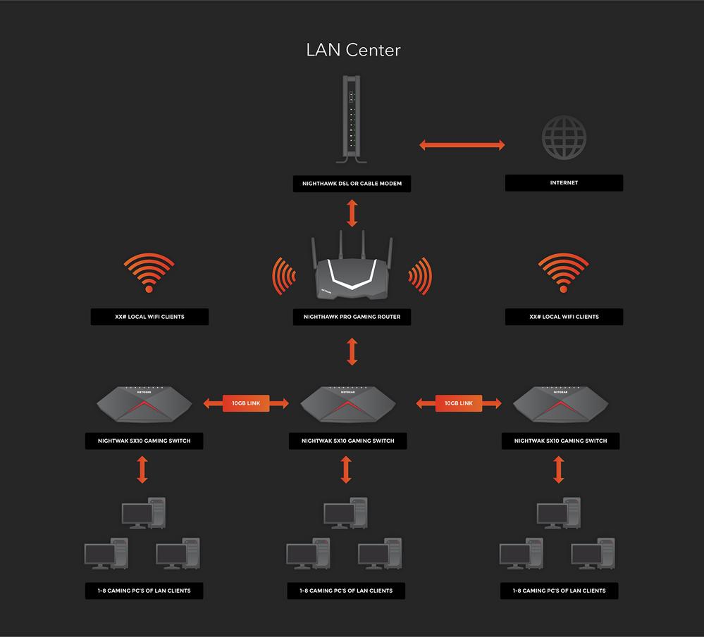 Graphic-Netgear-03-sx10.png
